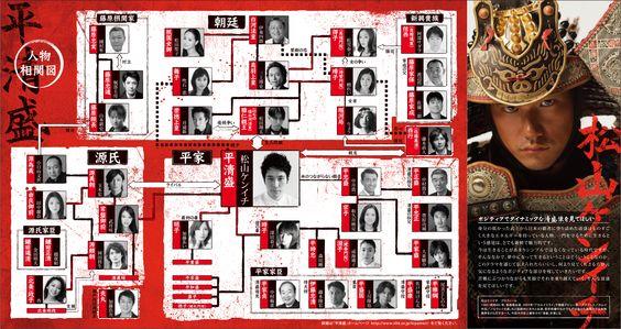 平清盛 (NHK大河ドラマ)の画像 p1_8