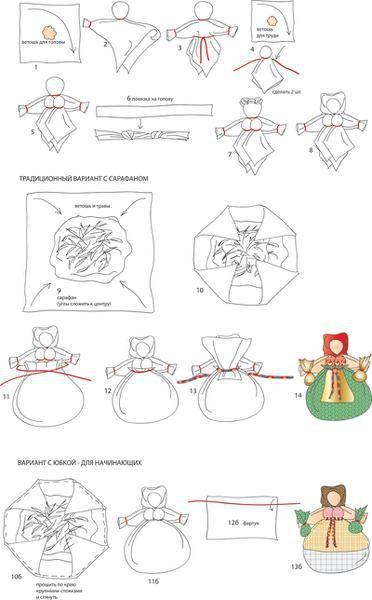 Как сделать куклу на руку из ткани своими руками