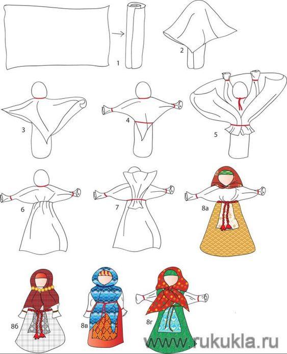 Как сделать куклу своими руками поэтапно