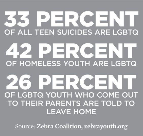 Why Are So Many Gay Teens Depressed
