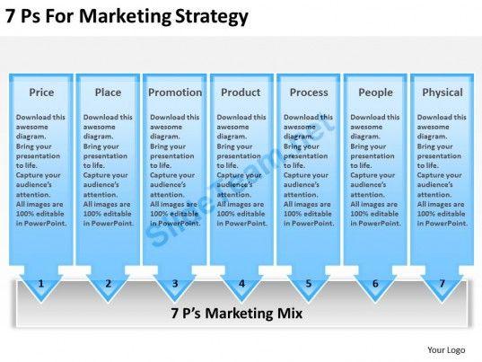 6 план контент-маркетинга от shape and sound