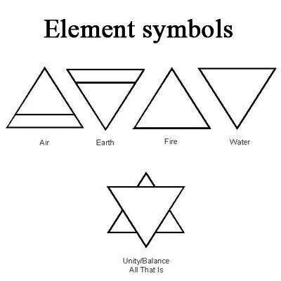 Линия в треугольнике тату значение