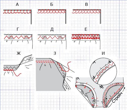 Выкройки купальников для гимнастики видео