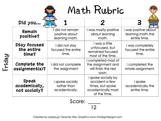 math extended essay rubric Frequently asked questions expand all as described in the rubric in the test information guide for what scoring rubric was used to rate my essay/performance.