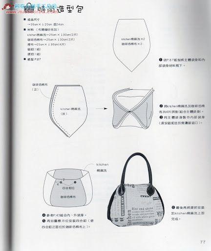 Выкройка сумка из зонта