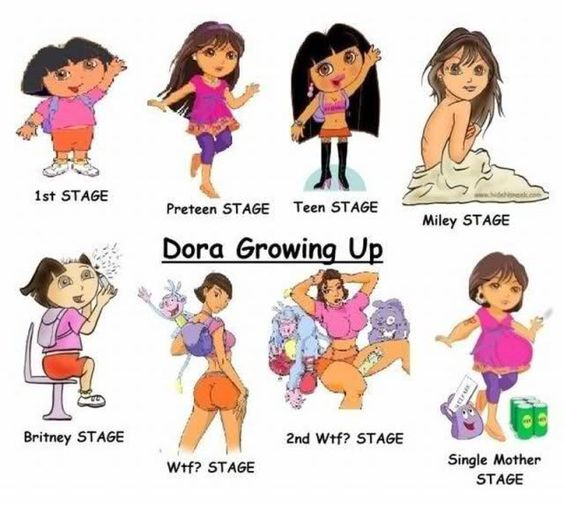 Dora The Explorer Grown Up Hentai