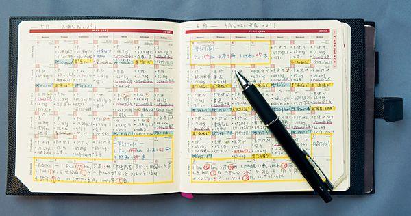 手帳おすすめ活用術は達人に学ぶ|使い方次第で人生はもっと輝く