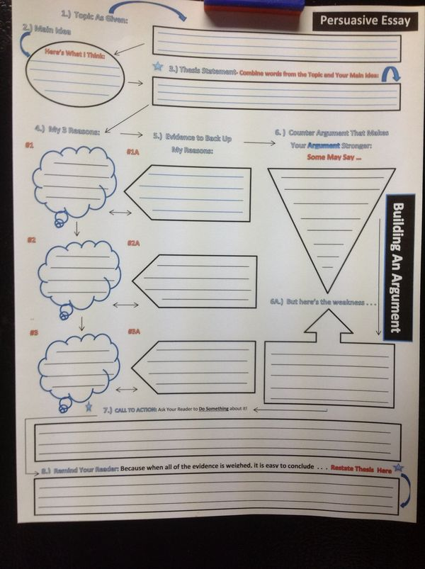 elementary persuasive essays graphic organizer Teach students to state their opinions with these persuasive essay writing worksheets and prompts math addition persuasive writing graphic organizer.
