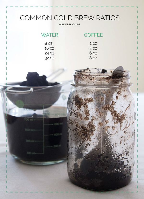 Cold-Brew ratios. Stir together and sit out for 12 hours and then strain. Perfect cold-brew in whatever sized batch you want.