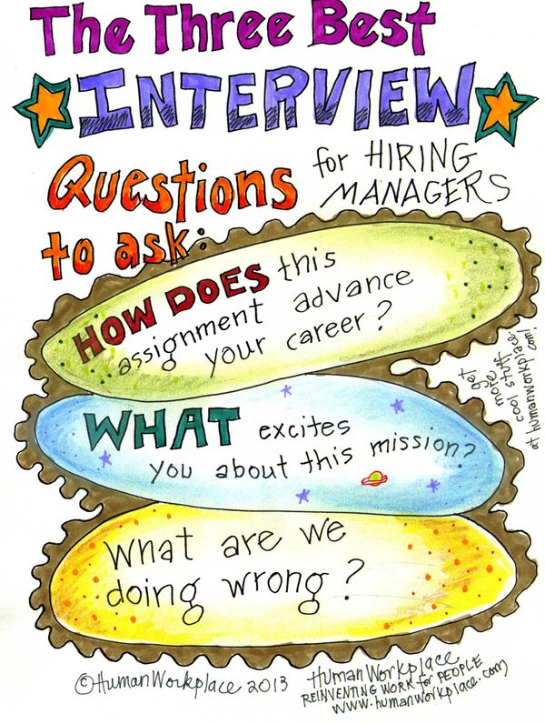5 Things Never To Say During A Job Interview LinkedIn ARG - how to post a resume on indeed