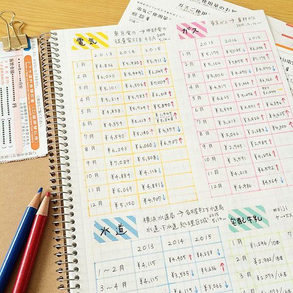 一般的な家計簿ノート作成の手順