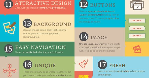 Websites using infographics