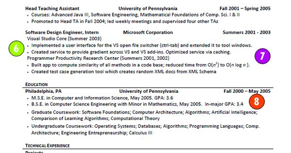 what should a good resume look like 2119