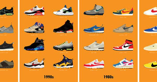 The 8 Coolest Running Shoes of the 1980's picture