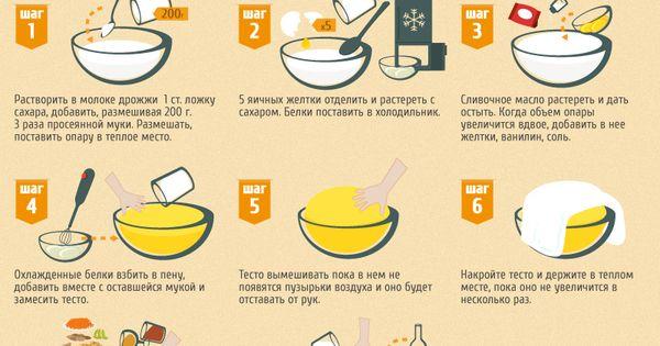 Пасхальный кулич пошаговый рецепт