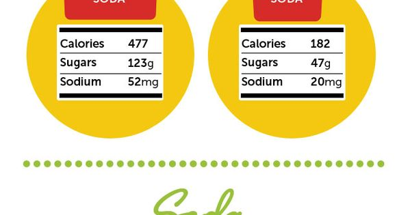 photo The health risks of diet soda everyone should be aware of