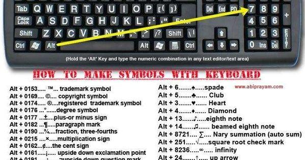 Как сделать на клавиатуре дробь