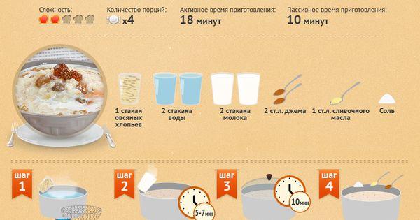 Как сварить одну порцию овсянки