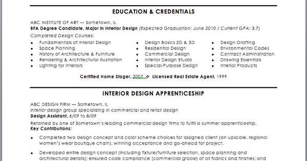interior design resume templates – Interior Design Resume Templates
