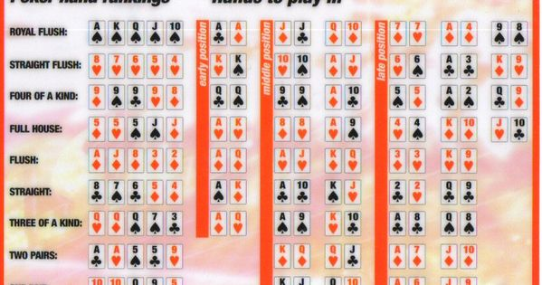 How to Cheat at Poker forecast