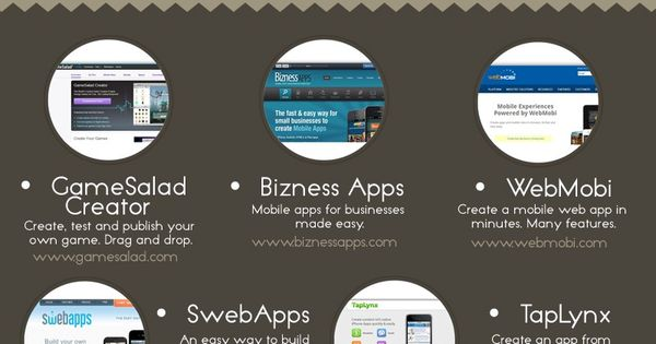 Best infographic creator app