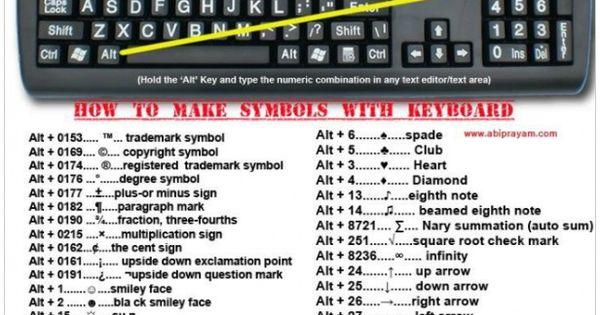 A whole new woooooorld :D lol so true Pinterest Потрясающе, Символы клавиатуры и Компьютеры