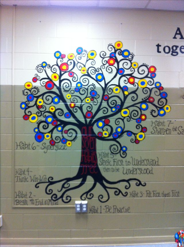 Story elements character trait and reading comprehension for 7 habits tree mural