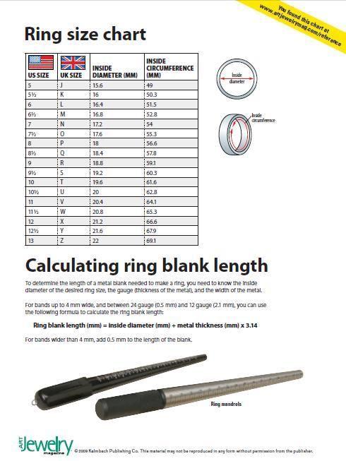 Ring size chart free pdf download find standard us and uk ring size chart free pdf download find standard us and uk ring sizes plus inside diameter measurements and inside circumference measurement greentooth Image collections