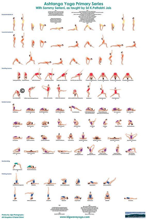 Ashtanga Yoga Primary Series Poster - poses