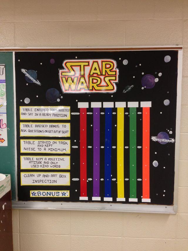 Classroom Decor Stars : Bulletin boards star wars and war on pinterest