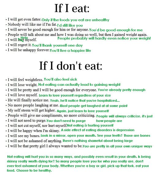 Things People With Eating Disorders Wish Others Understood