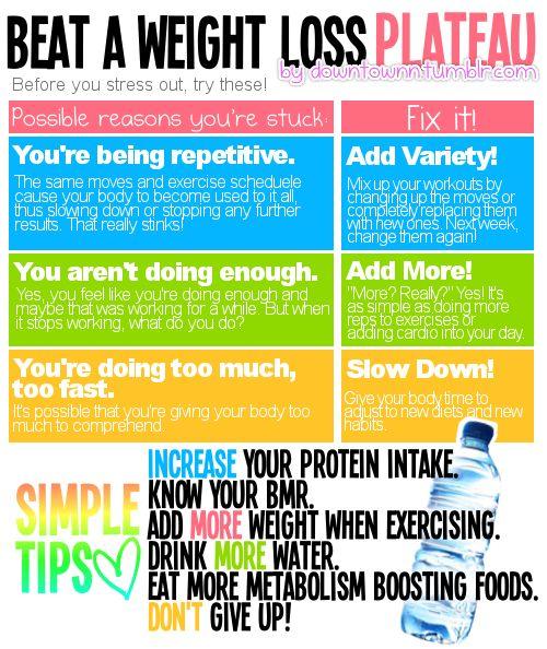 Beat a weight loss plateau