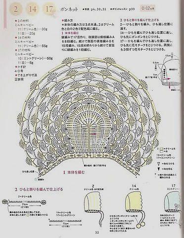 Детские шапочки вязание схемы бесплатно