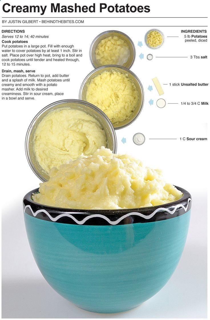 Creamy Mashed Potatoes My secret is out