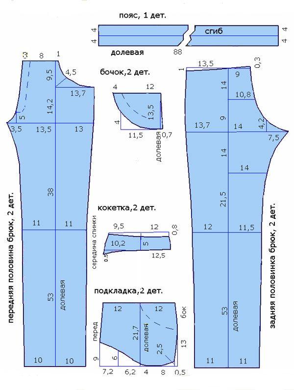 Как сшить джинсовое платье для начинающих выкройки