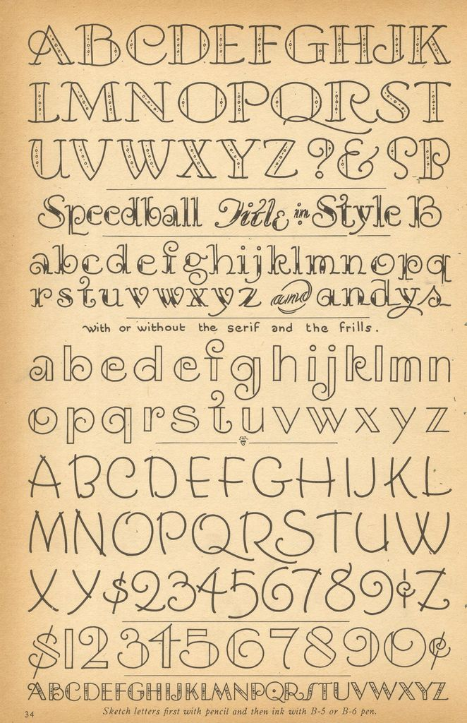 Pin by whitney gallien on the art of hand lettering Cool caligraphy fonts