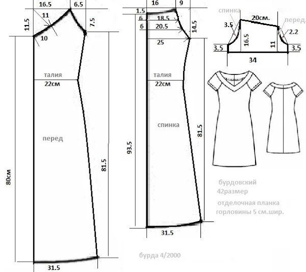 Сшить платье без выкройки быстро большого размера