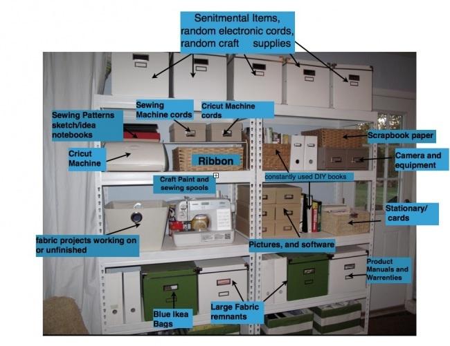 Organized Craft Room 650 x 501