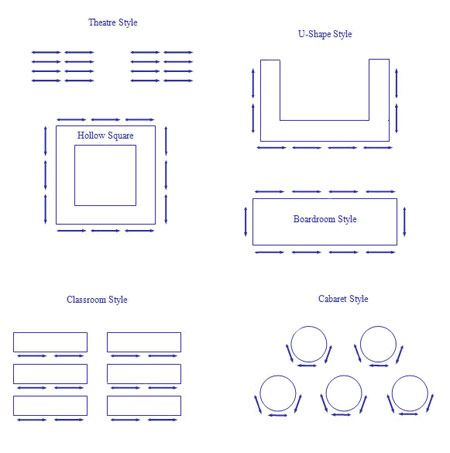 Conf Room Layout Jpg 450 215 453 Events Ideas Pinterest