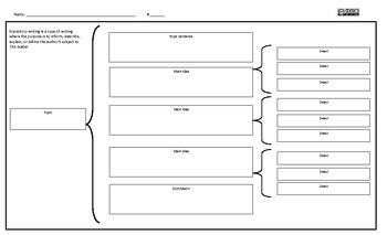 Informational writing graphic organizer http www pinterest com pin