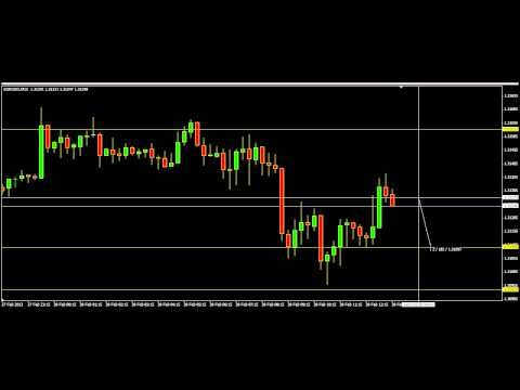 forex day system trading