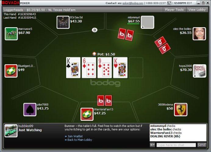 2+2 poker bovada