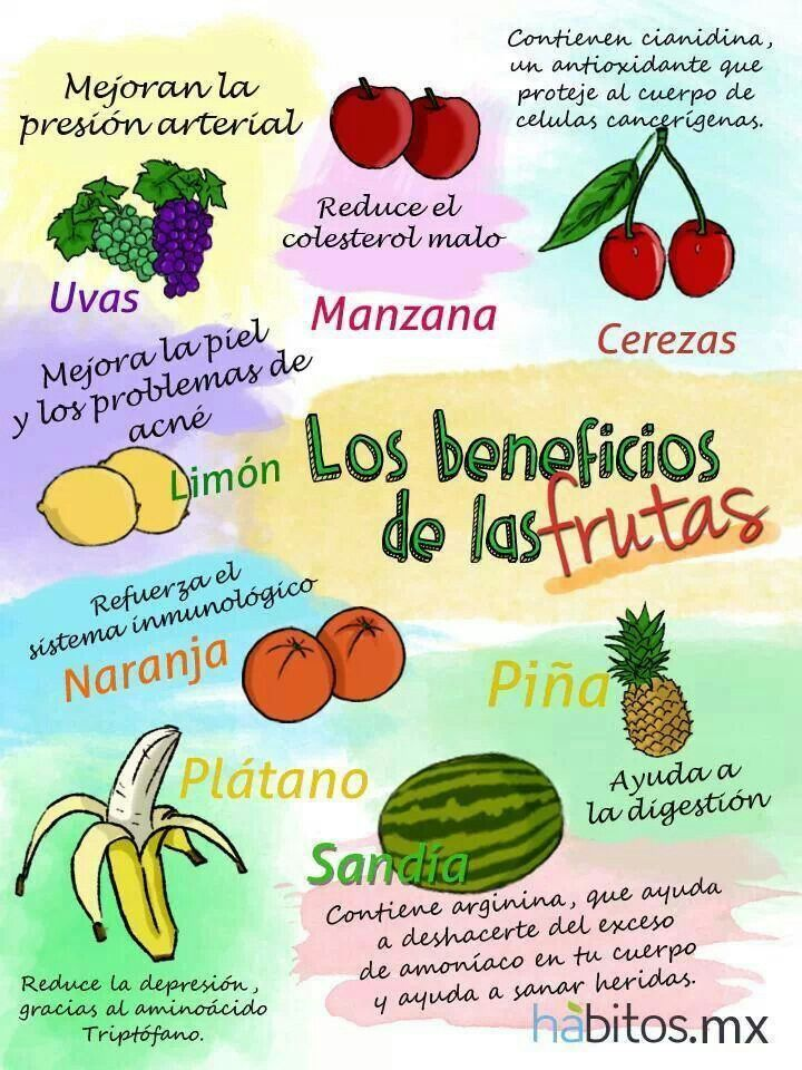 los beneficios de las frutas