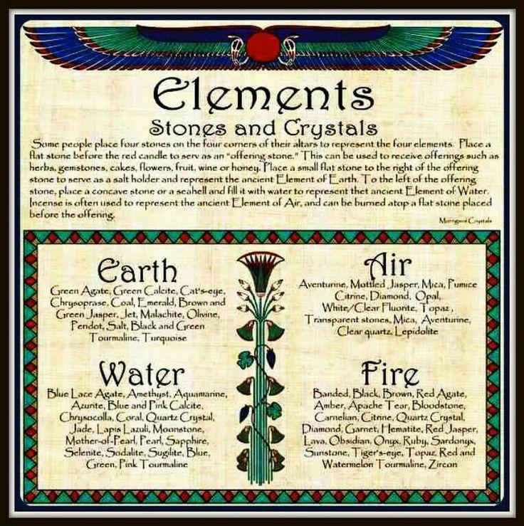 Elements zodiac elements signs pinterest