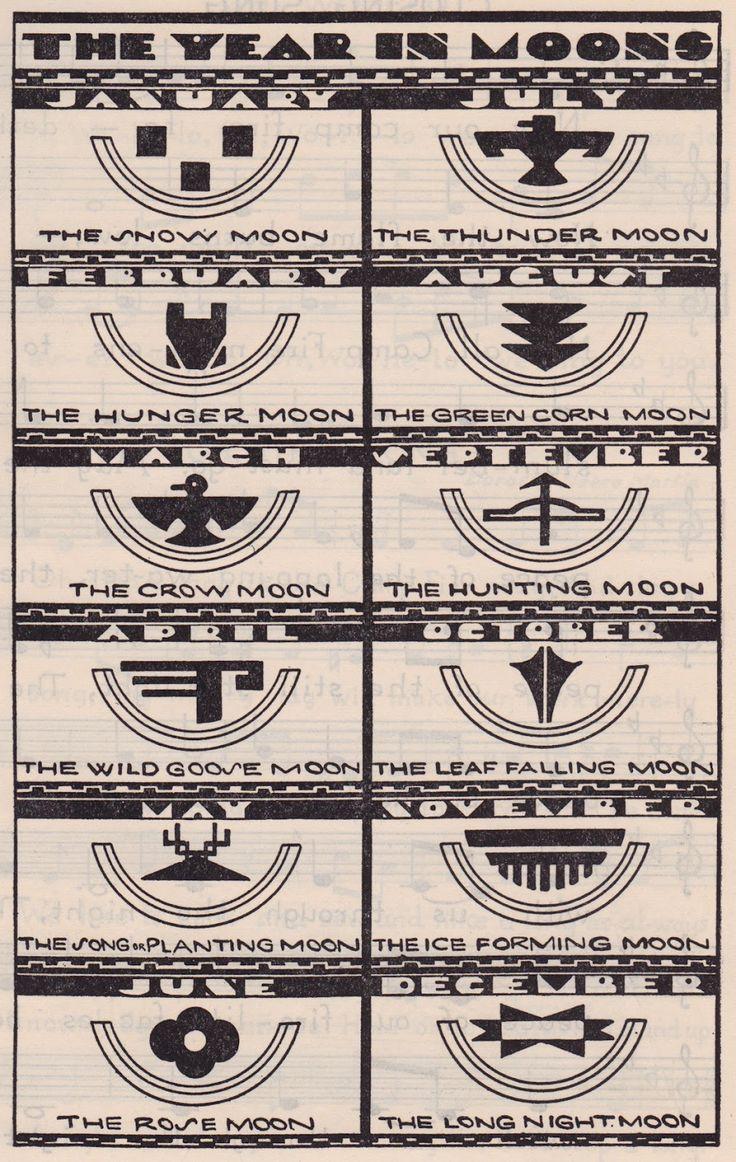 Native American Indian Symbols Love Pinterest 628151