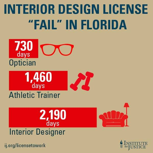 Interior design license libertarian principles for Interior design license