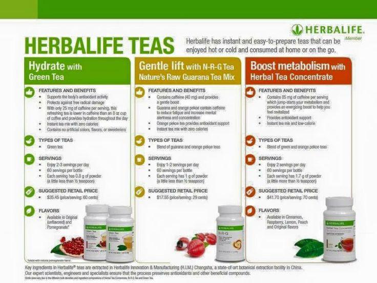 Отзывы о чай гербалайф