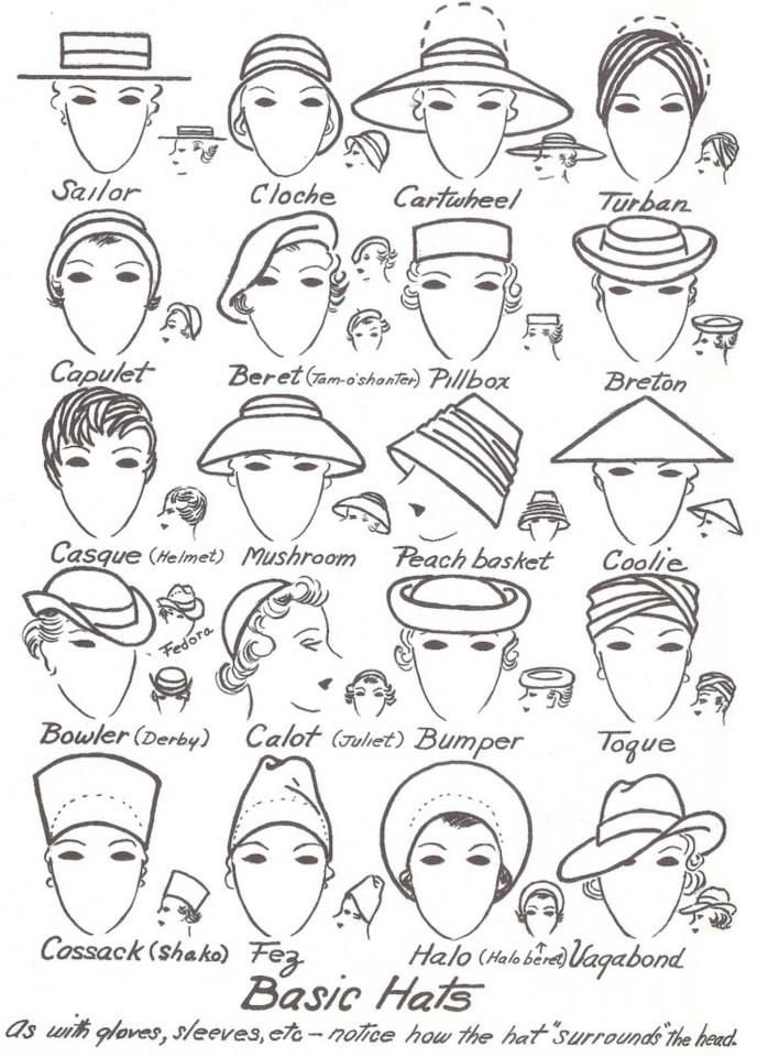 hat styles and names - Google Search