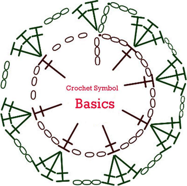 Crochet Patterns And Symbols : Pin by Deborah Kent on Craft Ideas Pinterest
