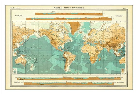World Map Map of the World Vintage Map 1900 world map poster map